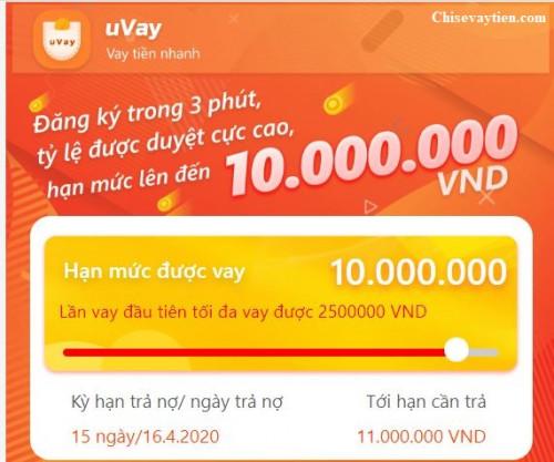 Vay Tiền Nhanh  Uvay Từ 1.5 Đến 10 Triệu , Chỉ cần CMND Mới nhất 2020