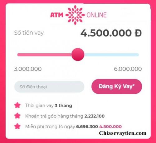 ATM Online là gì ? Hướng dẫn đăng ký vay tiền ATM Online mới nhất 2021