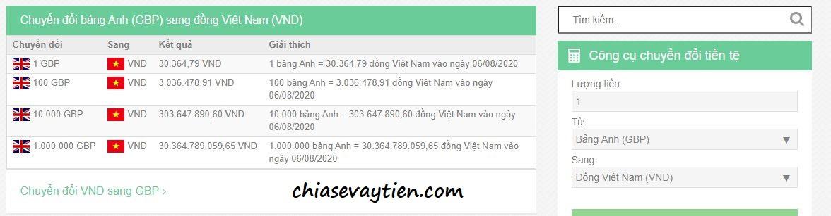 Tra cứu tỷ giá đồng bảng Anh tại vn.Exchange-rate.org nhanh nhất và chính xác nhất