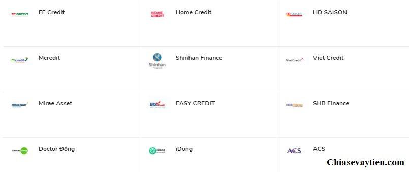 TOP 20 công ty tài chính hỗ trợ khách hàng thanh toán qua MOMO