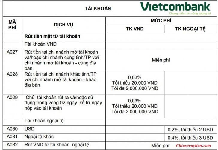 Biểu phí rút tiền tại Vietcombank