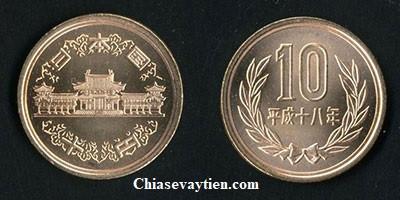 Đồng tiền Xu Yên Nhật