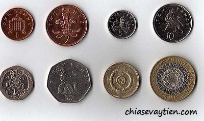 Các mệnh giá tiền xu của Đồng bảng Anh