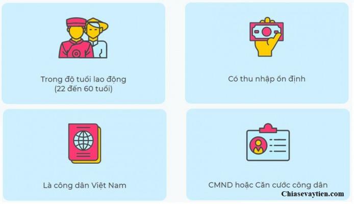 Điều kiện đăng ký vay tiền nhanh ATM Online