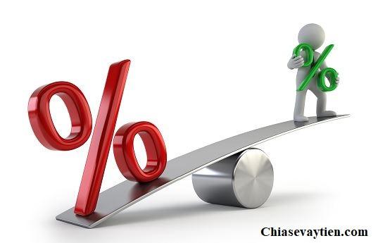 Lãi suất vay tín chấp