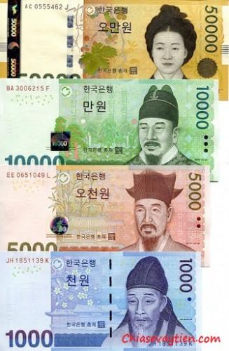 Mệnh giá tiền giấy Hàn Quốc