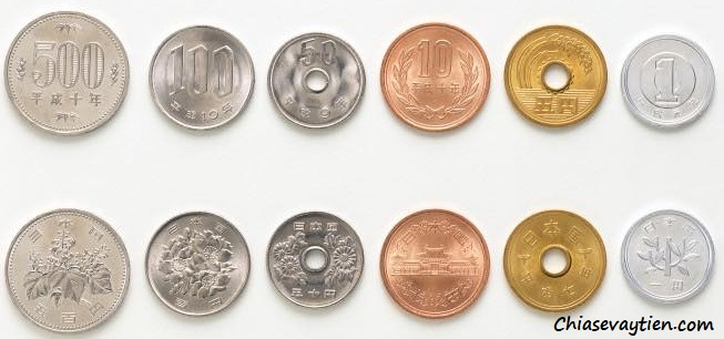 Mệnh giá tiền xu Hàn Quốc
