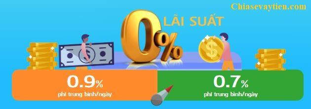 Lãi suất Cash24 từ 0.7% - 0.9%/Ngày